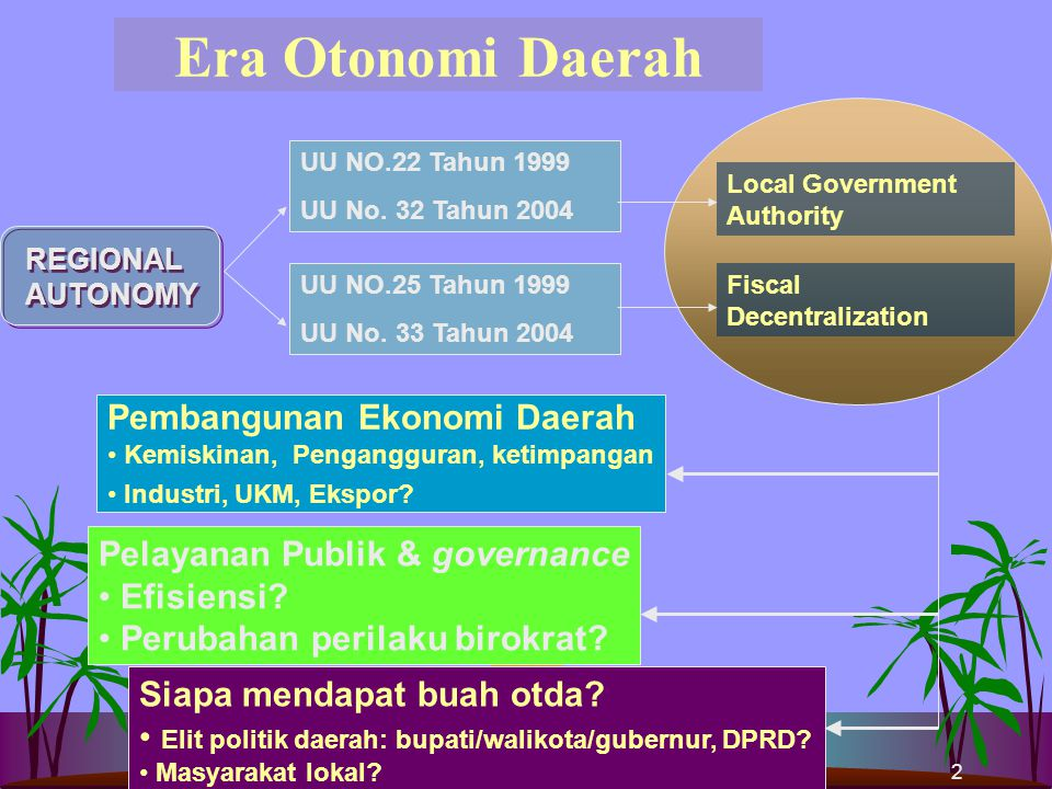 2 Era Otonomi Daerah REGIONALAUTONOMY UU NO.22 Tahun 1999 UU No.