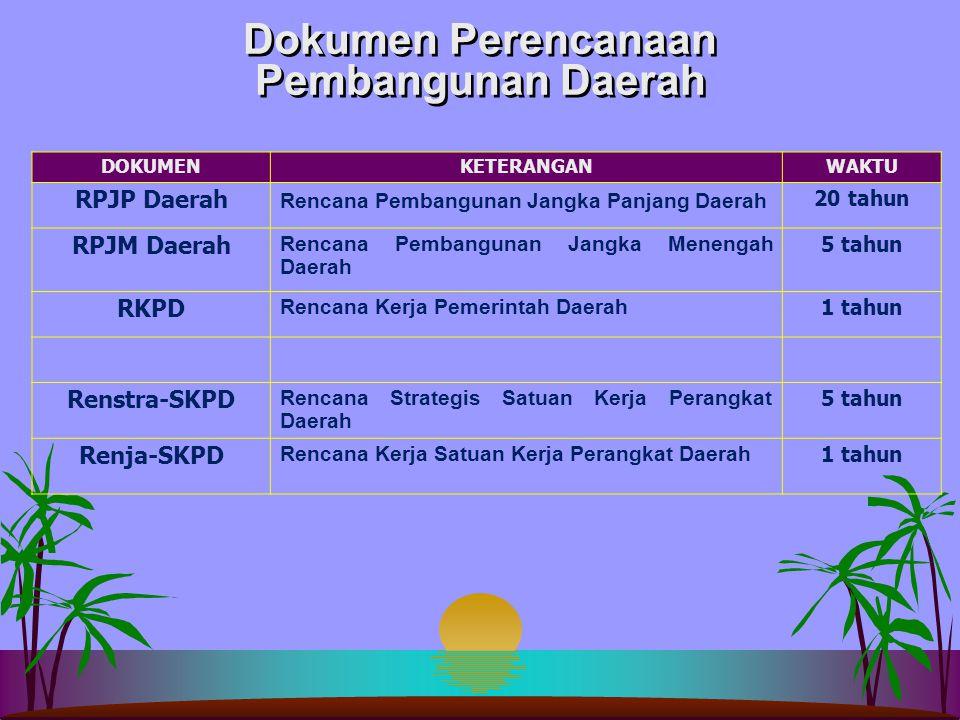 Dokumen Perencanaan Pembangunan Nasional DOKUMENKETERANGANWAKTU RPJP Nasional Rencana Pembangunan Jangka Panjang Nasional 20 tahun RPJM Nasional Renca