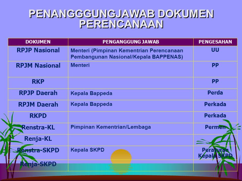 Penyusunan RPJM N/D & RKP/RKPD s Penyiapan rancangan awal rencana pembangunan; s Penyiapan rancangan rencana kerja s Musyawarah perencanaan pembanguna