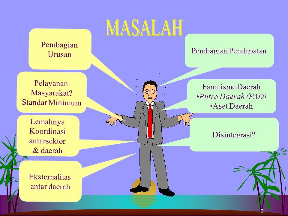 4 OTONOMI DAERAH DALAM KERANGKA NEGARA KESATUAN REPUBLIK INDONESIA PUSAT DESA KOTA KABUPATEN S,C,A S,A A A A AUTONOMOUS REGION S : Desentralisasi=peny