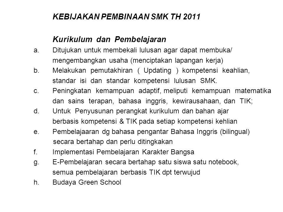 KEBIJAKAN PEMBINAAN SMK TH 2011 Kurikulum dan Pembelajaran a.Ditujukan untuk membekali lulusan agar dapat membuka/ mengembangkan usaha (menciptakan la