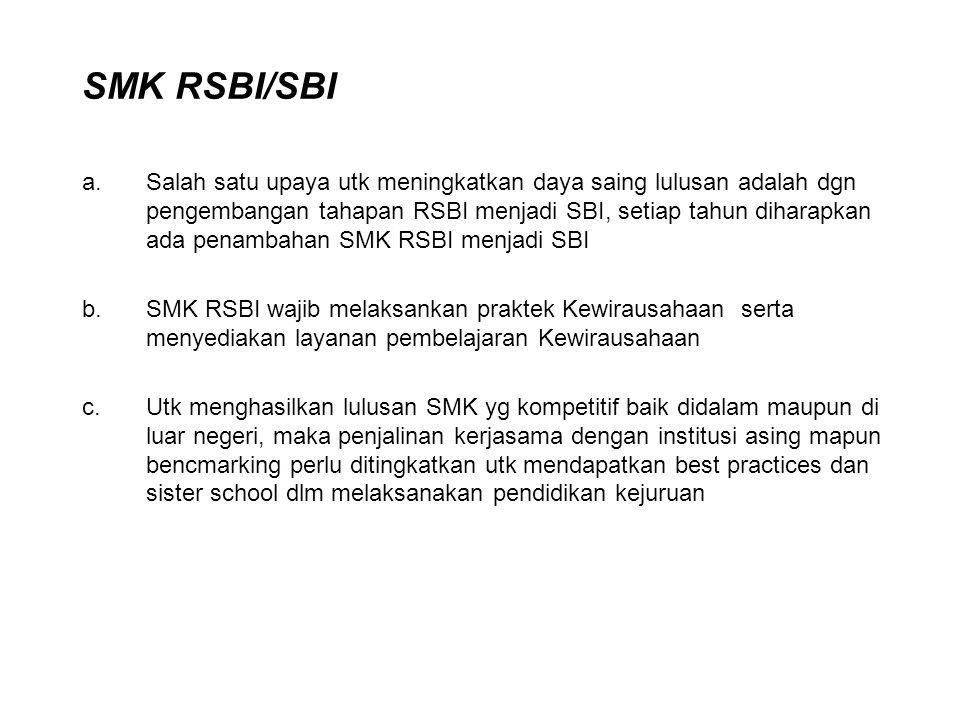 SMK RSBI/SBI a.Salah satu upaya utk meningkatkan daya saing lulusan adalah dgn pengembangan tahapan RSBI menjadi SBI, setiap tahun diharapkan ada penambahan SMK RSBI menjadi SBI b.SMK RSBI wajib melaksankan praktek Kewirausahaan serta menyediakan layanan pembelajaran Kewirausahaan c.Utk menghasilkan lulusan SMK yg kompetitif baik didalam maupun di luar negeri, maka penjalinan kerjasama dengan institusi asing mapun bencmarking perlu ditingkatkan utk mendapatkan best practices dan sister school dlm melaksanakan pendidikan kejuruan