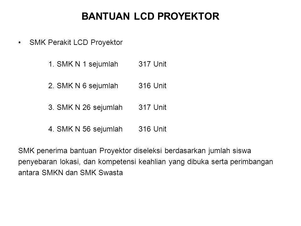 BANTUAN LCD PROYEKTOR •SMK Perakit LCD Proyektor 1. SMK N 1 sejumlah317 Unit 2. SMK N 6 sejumlah316 Unit 3. SMK N 26 sejumlah317 Unit 4. SMK N 56 seju