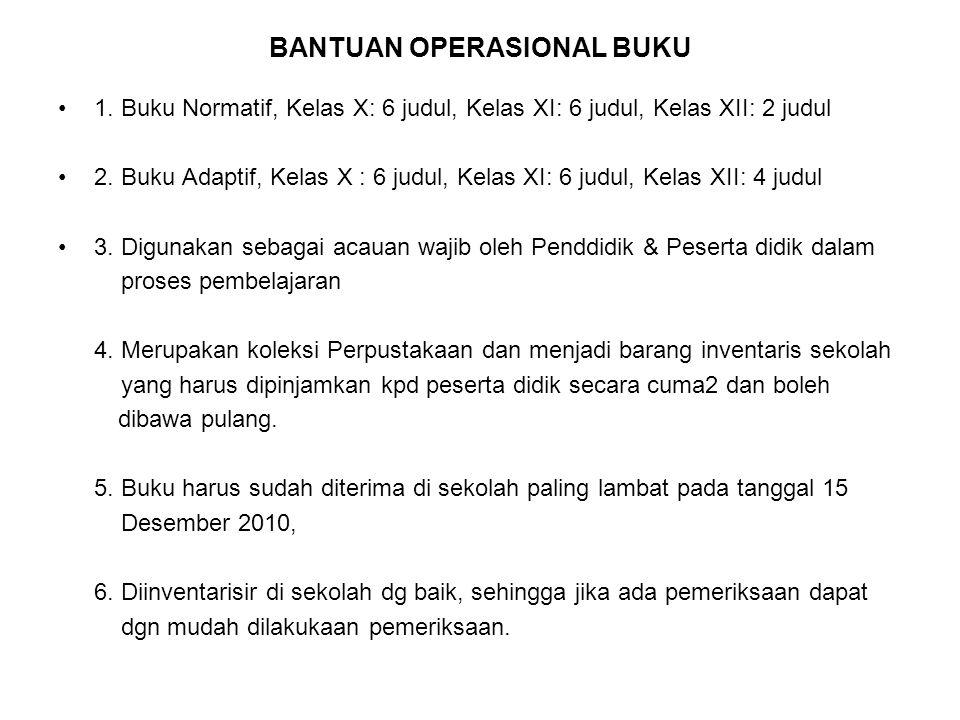 BANTUAN OPERASIONAL BUKU •1.