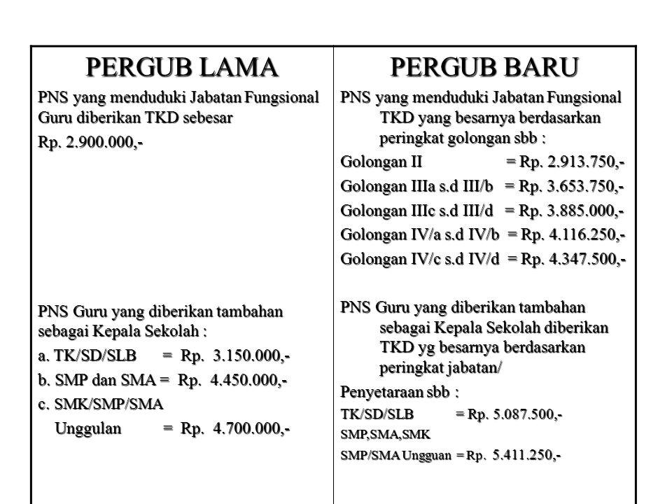 PERGUB LAMA PNS yang menduduki Jabatan Fungsional Guru diberikan TKD sebesar Rp. 2.900.000,- PNS Guru yang diberikan tambahan sebagai Kepala Sekolah :