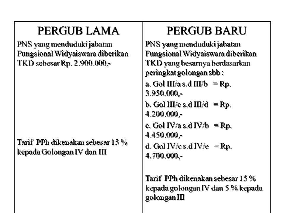 PERGUB LAMA PNS yang menduduki jabatan Fungsional Widyaiswara diberikan TKD sebesar Rp. 2.900.000,- Tarif PPh dikenakan sebesar 15 % kepada Golongan I
