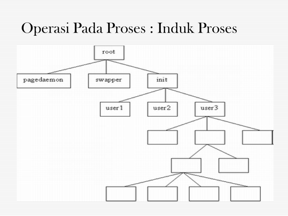Operasi Pada Proses : Induk Proses