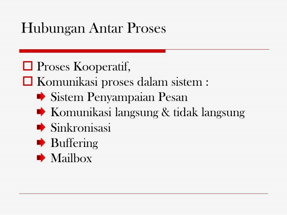 Hubungan Antar Proses  Proses Kooperatif,  Komunikasi proses dalam sistem : Sistem Penyampaian Pesan Komunikasi langsung & tidak langsung Sinkronisasi Buffering Mailbox