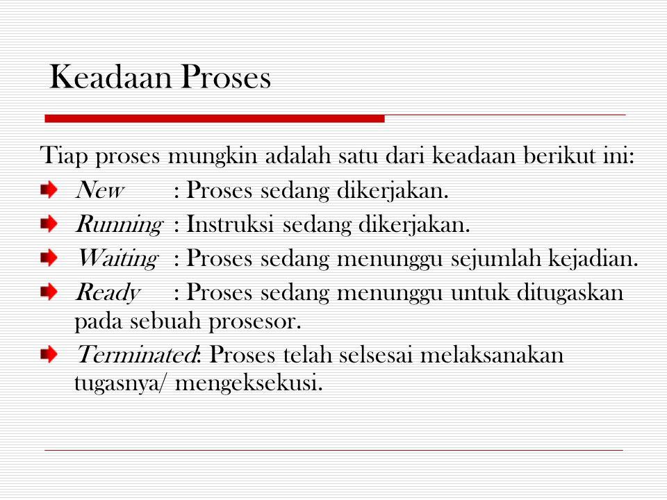 Keadaan Proses Tiap proses mungkin adalah satu dari keadaan berikut ini: New: Proses sedang dikerjakan.
