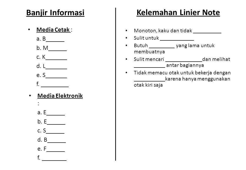 Banjir Informasi • Media Cetak : a. B______ b. M______ c.