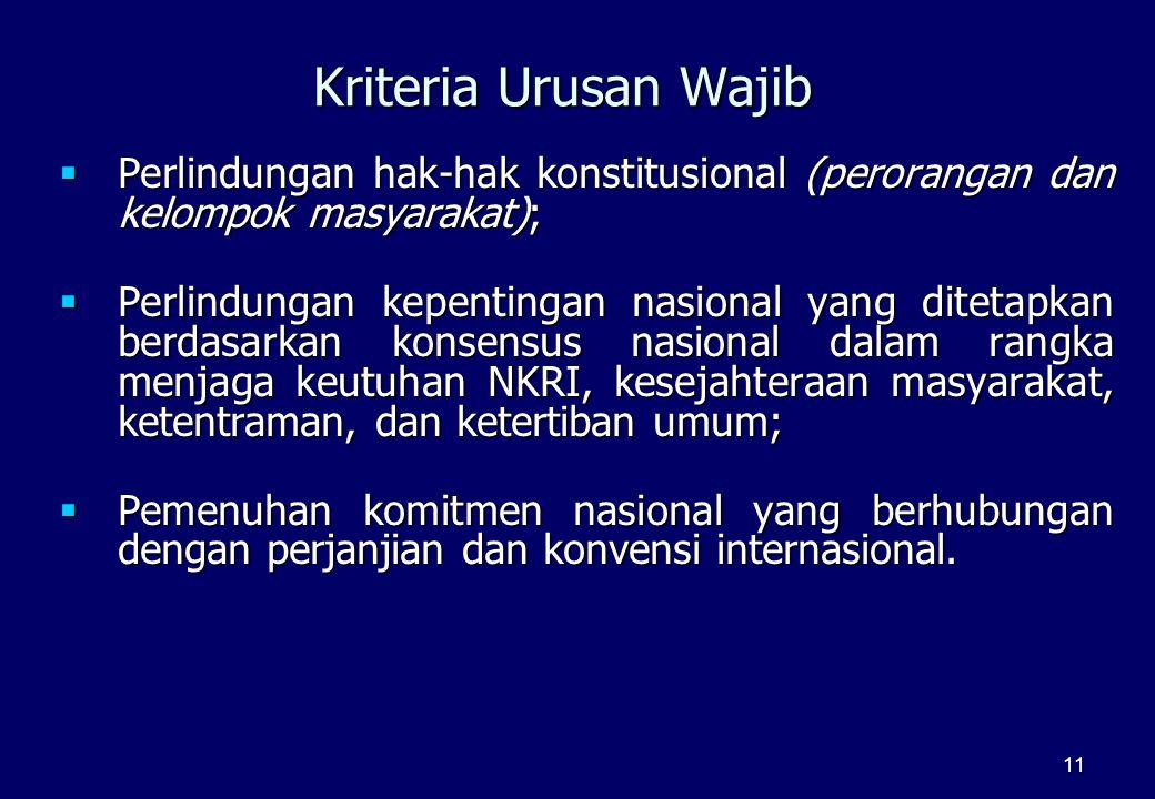 11 Kriteria Urusan Wajib  Perlindungan hak-hak konstitusional (perorangan dan kelompok masyarakat);  Perlindungan kepentingan nasional yang ditetapk