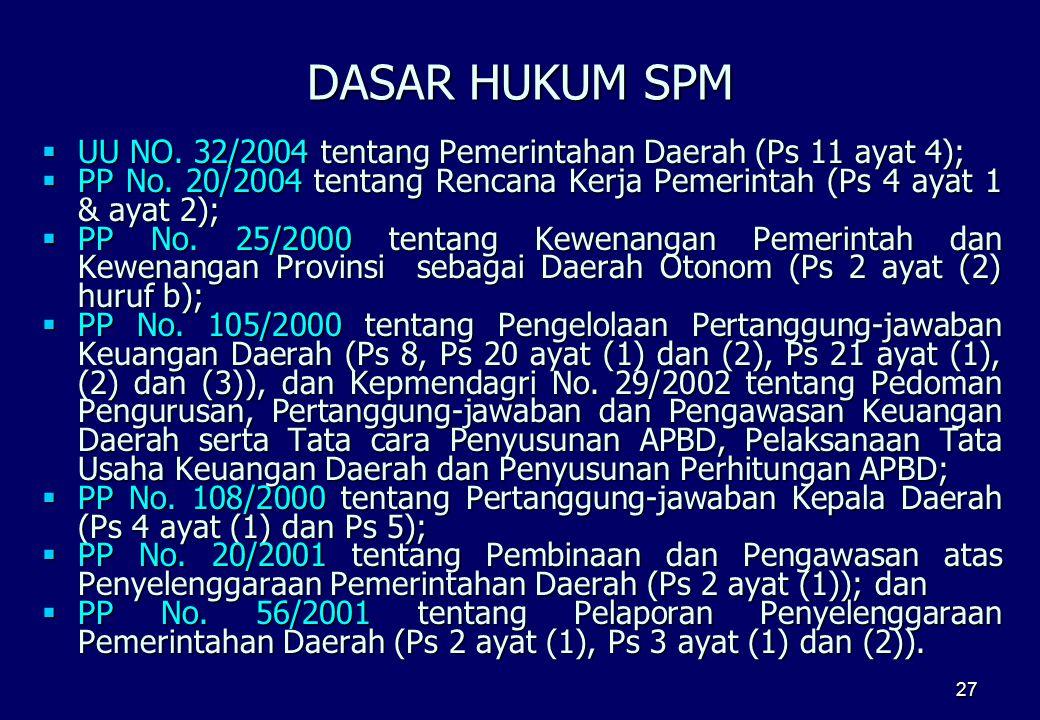 27 DASAR HUKUM SPM  UU NO. 32/2004 tentang Pemerintahan Daerah (Ps 11 ayat 4);  PP No. 20/2004 tentang Rencana Kerja Pemerintah (Ps 4 ayat 1 & ayat