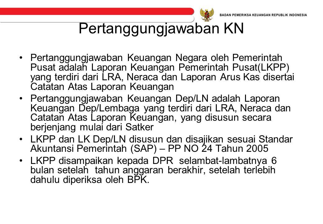 Pertanggungjawaban KN •Pertanggungjawaban Keuangan Negara oleh Pemerintah Pusat adalah Laporan Keuangan Pemerintah Pusat(LKPP) yang terdiri dari LRA,