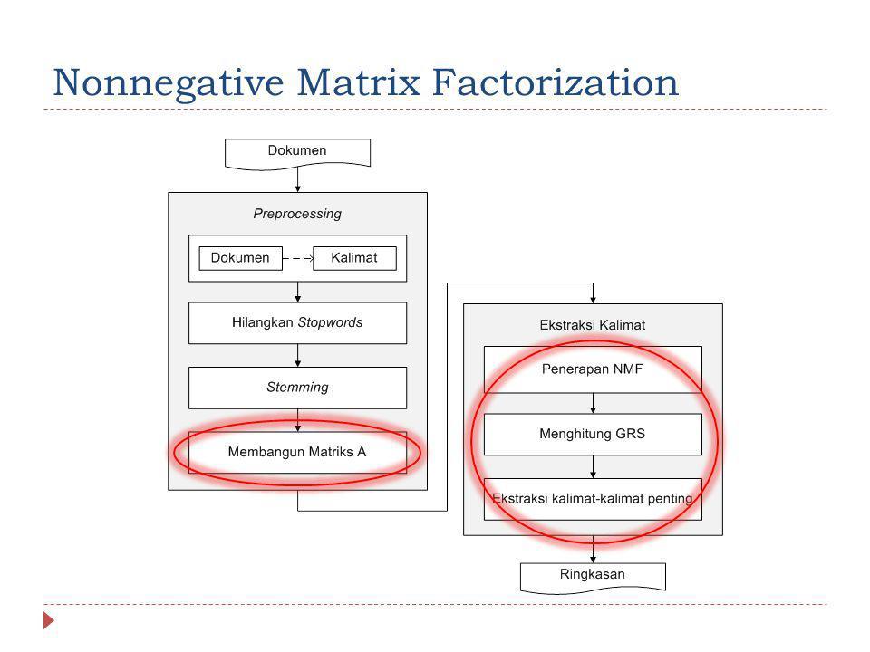 Nonnegative Matrix Factorization