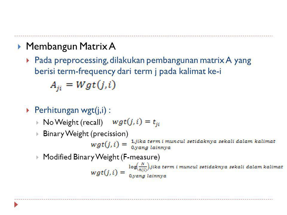  Membangun Matrix A  Pada preprocessing, dilakukan pembangunan matrix A yang berisi term-frequency dari term j pada kalimat ke-i  Perhitungan wgt(j