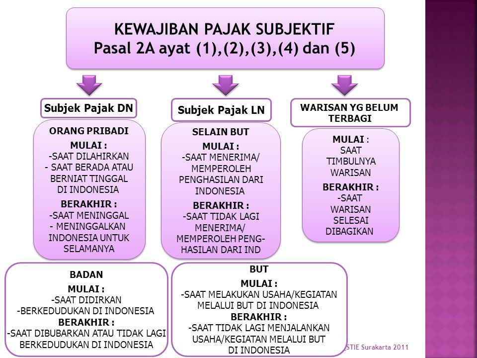 KEWAJIBAN PAJAK SUBJEKTIF Pasal 2A ayat (1),(2),(3),(4) dan (5) Subjek Pajak DN ORANG PRIBADI MULAI : -SAAT DILAHIRKAN - SAAT BERADA ATAU BERNIAT TINGGAL DI INDONESIA BERAKHIR : -SAAT MENINGGAL - MENINGGALKAN INDONESIA UNTUK SELAMANYA ORANG PRIBADI MULAI : -SAAT DILAHIRKAN - SAAT BERADA ATAU BERNIAT TINGGAL DI INDONESIA BERAKHIR : -SAAT MENINGGAL - MENINGGALKAN INDONESIA UNTUK SELAMANYA Subjek Pajak LN SELAIN BUT MULAI : -SAAT MENERIMA/ MEMPEROLEH PENGHASILAN DARI INDONESIA BERAKHIR : -SAAT TIDAK LAGI MENERIMA/ MEMPEROLEH PENG- HASILAN DARI IND SELAIN BUT MULAI : -SAAT MENERIMA/ MEMPEROLEH PENGHASILAN DARI INDONESIA BERAKHIR : -SAAT TIDAK LAGI MENERIMA/ MEMPEROLEH PENG- HASILAN DARI IND WARISAN YG BELUM TERBAGI MULAI : SAAT TIMBULNYA WARISAN BERAKHIR : -SAAT WARISAN SELESAI DIBAGIKAN MULAI : SAAT TIMBULNYA WARISAN BERAKHIR : -SAAT WARISAN SELESAI DIBAGIKAN BADAN MULAI : -SAAT DIDIRKAN -BERKEDUDUKAN DI INDONESIA BERAKHIR : -SAAT DIBUBARKAN ATAU TIDAK LAGI BERKEDUDUKAN DI INDONESIA BUT MULAI : -SAAT MELAKUKAN USAHA/KEGIATAN MELALUI BUT DI INDONESIA BERAKHIR : -SAAT TIDAK LAGI MENJALANKAN USAHA/KEGIATAN MELALUI BUT DI INDONESIA