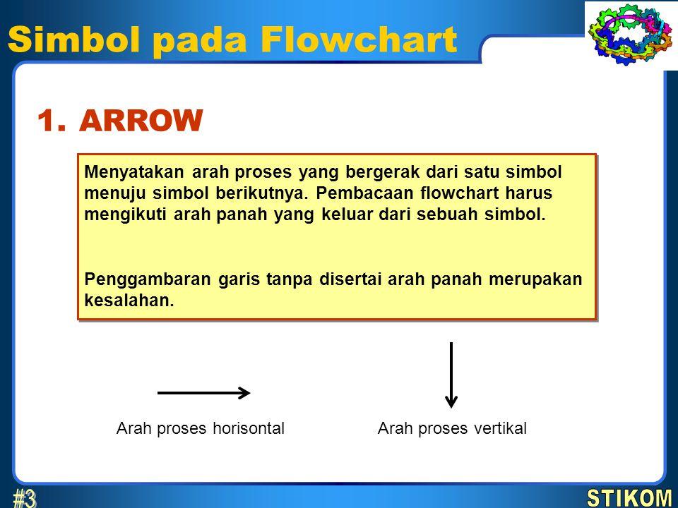 Simbol pada Flowchart Menyatakan arah proses yang bergerak dari satu simbol menuju simbol berikutnya. Pembacaan flowchart harus mengikuti arah panah y