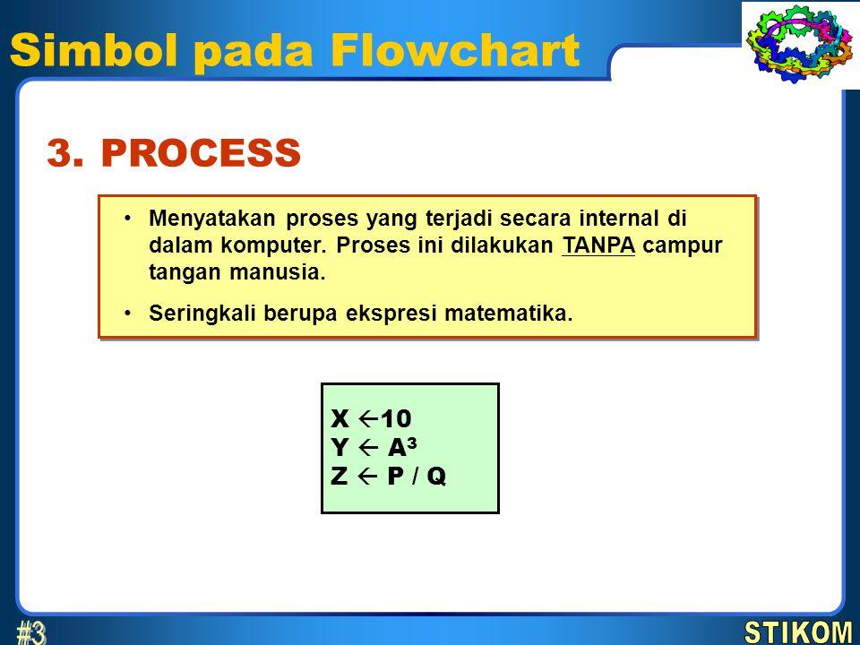 Simbol pada Flowchart •Menyatakan proses yang terjadi secara internal di dalam komputer. Proses ini dilakukan TANPA campur tangan manusia. •Seringkali