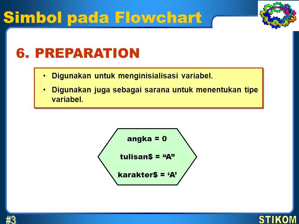 Simbol pada Flowchart •Digunakan untuk menginisialisasi variabel. •Digunakan juga sebagai sarana untuk menentukan tipe variabel. •Digunakan untuk meng