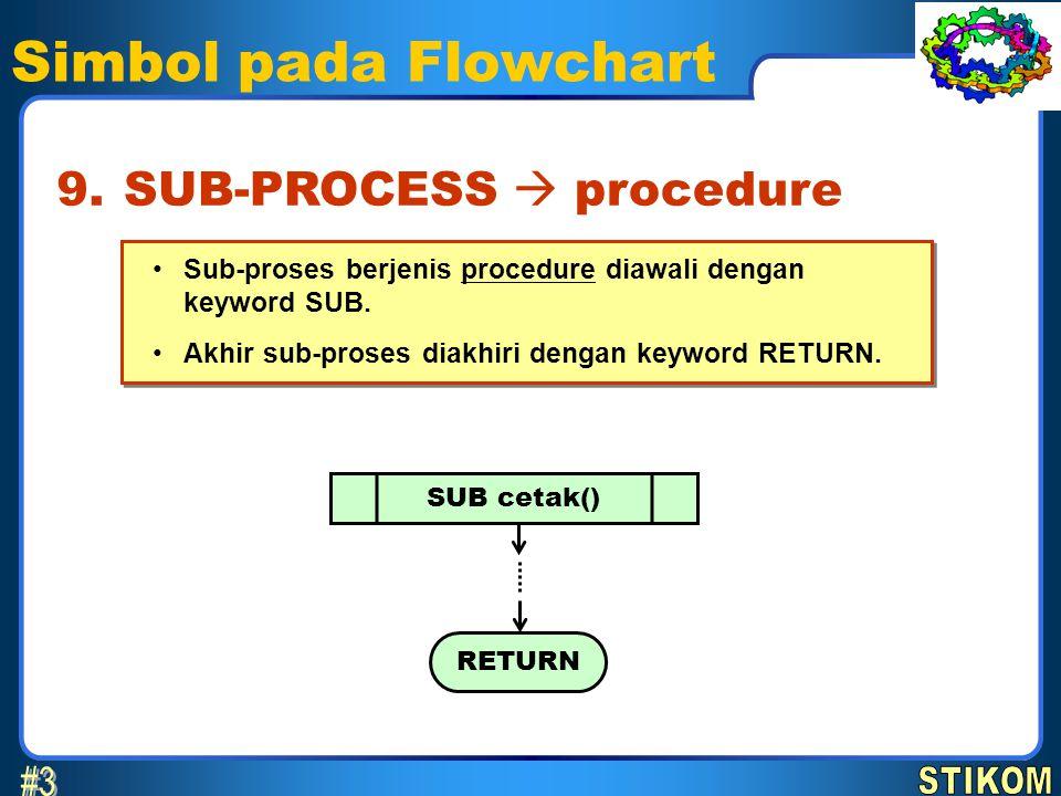 Simbol pada Flowchart •Sub-proses berjenis procedure diawali dengan keyword SUB. •Akhir sub-proses diakhiri dengan keyword RETURN. •Sub-proses berjeni