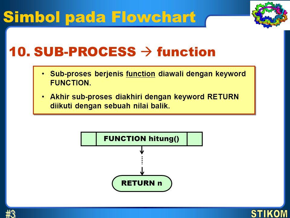 Simbol pada Flowchart •Sub-proses berjenis function diawali dengan keyword FUNCTION. •Akhir sub-proses diakhiri dengan keyword RETURN diikuti dengan s