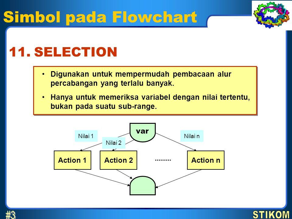 Simbol pada Flowchart SELECTION11. •Digunakan untuk mempermudah pembacaan alur percabangan yang terlalu banyak. •Hanya untuk memeriksa variabel dengan