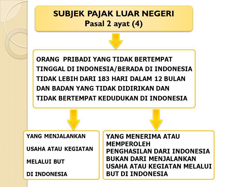 YANG MENJALANKAN USAHA ATAU KEGIATAN MELALUI BUT DI INDONESIA ORANG PRIBADI YANG TIDAK BERTEMPAT TINGGAL DI INDONESIA/BERADA DI INDONESIA TIDAK LEBIH