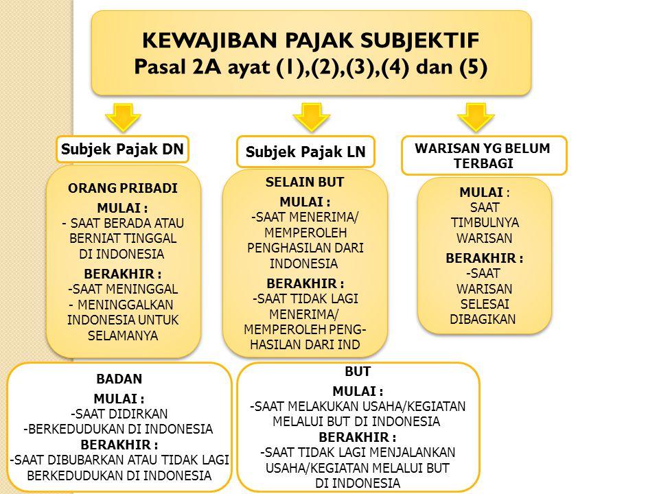 KEWAJIBAN PAJAK SUBJEKTIF Pasal 2A ayat (1),(2),(3),(4) dan (5) Subjek Pajak DN ORANG PRIBADI MULAI : - SAAT BERADA ATAU BERNIAT TINGGAL DI INDONESIA