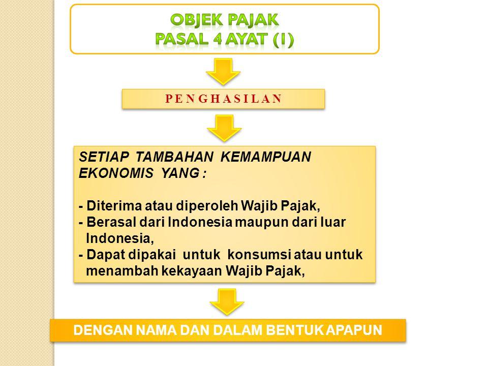 P E N G H A S I L A N SETIAP TAMBAHAN KEMAMPUAN EKONOMIS YANG : - Diterima atau diperoleh Wajib Pajak, - Berasal dari Indonesia maupun dari luar Indon