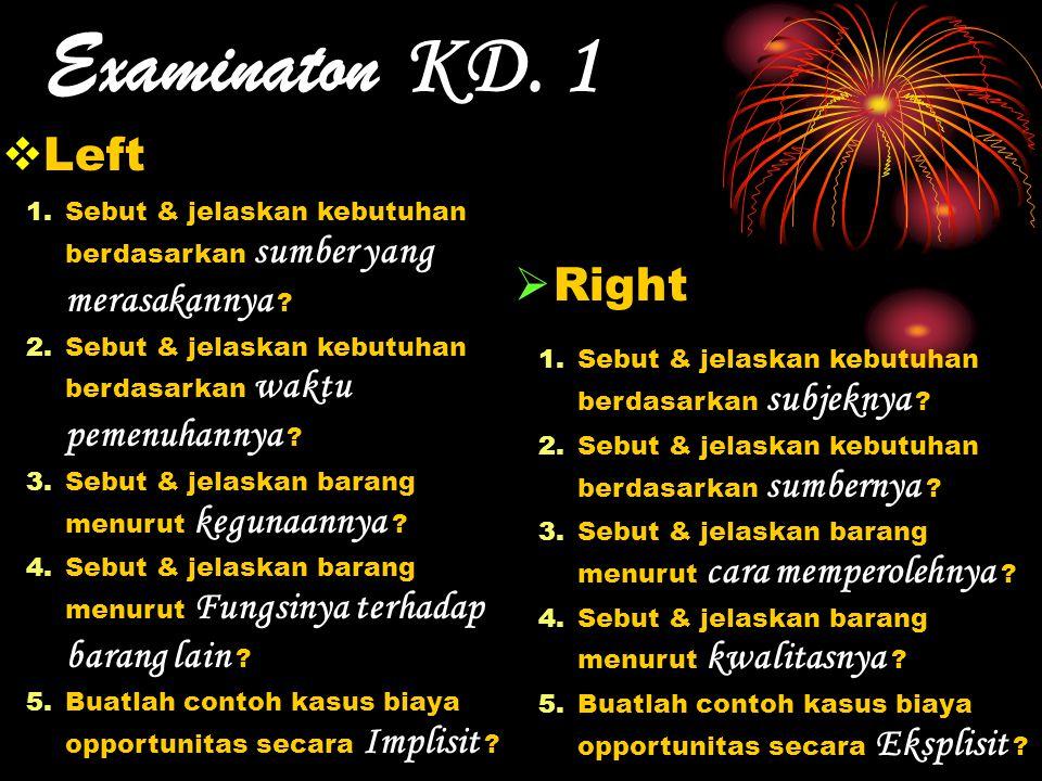 Examinaton K D.