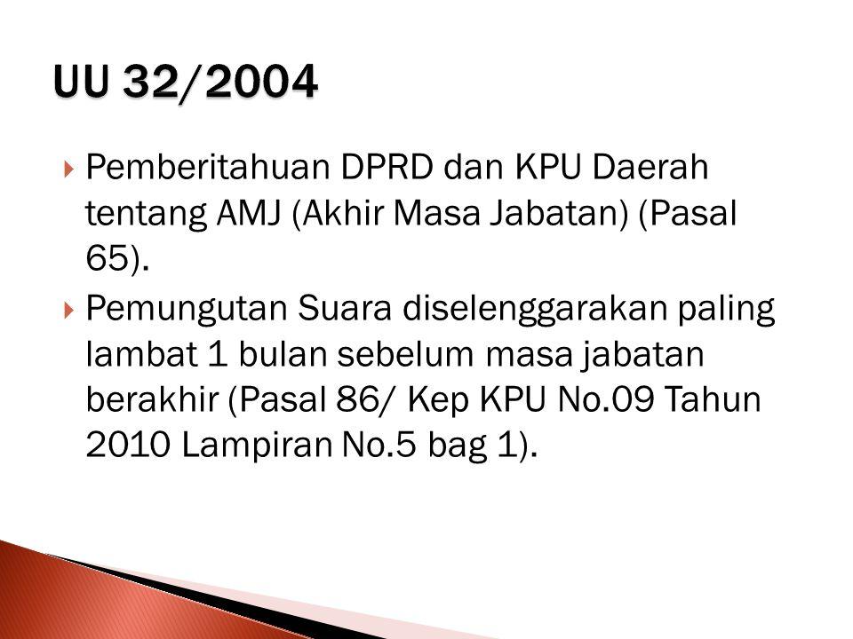  Pasal 233 (1) Pemungutan suara dalam Pemilukada yang masa jabatannya berakhir pada bulan Nov 2008 sampai dengan bulan Juli 2009 diselenggarakan berdasarkan UU ini paling lama pada bulan Oktober 2008.