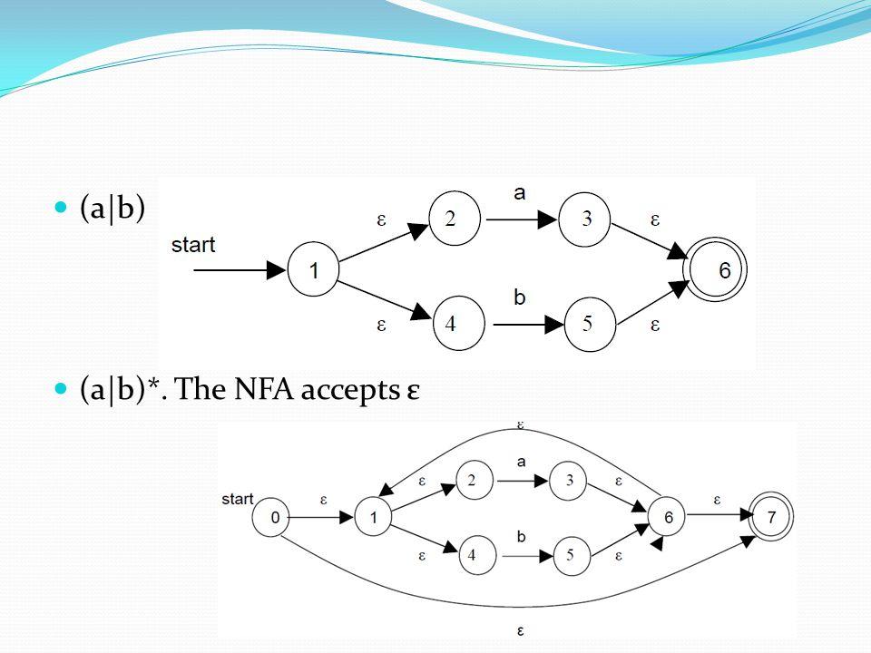  (a|b)  (a|b)*. The NFA accepts ε