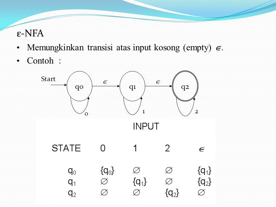 ε-NFA • Memungkinkan transisi atas input kosong (empty) . • Contoh : q0 q2 q1 Start 0 21 