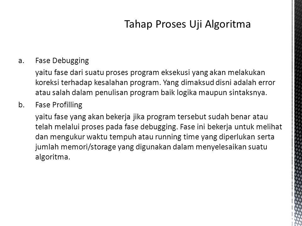 a.Fase Debugging yaitu fase dari suatu proses program eksekusi yang akan melakukan koreksi terhadap kesalahan program. Yang dimaksud disni adalah erro