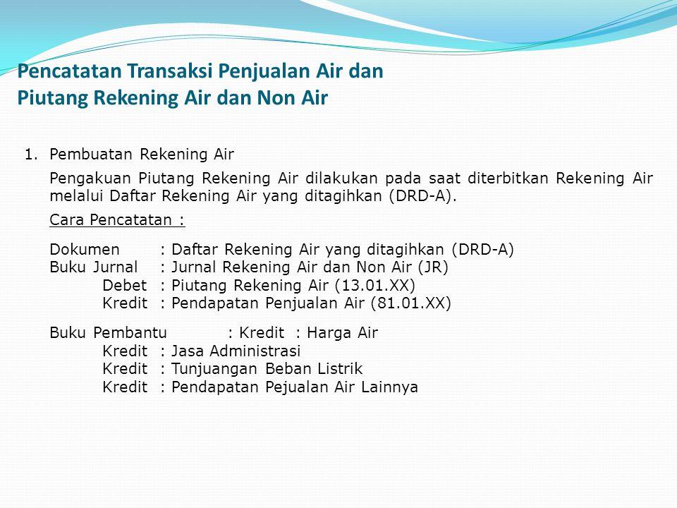 Pencatatan Transaksi Penjualan Air dan Piutang Rekening Air dan Non Air 1.Pembuatan Rekening Air Pengakuan Piutang Rekening Air dilakukan pada saat di