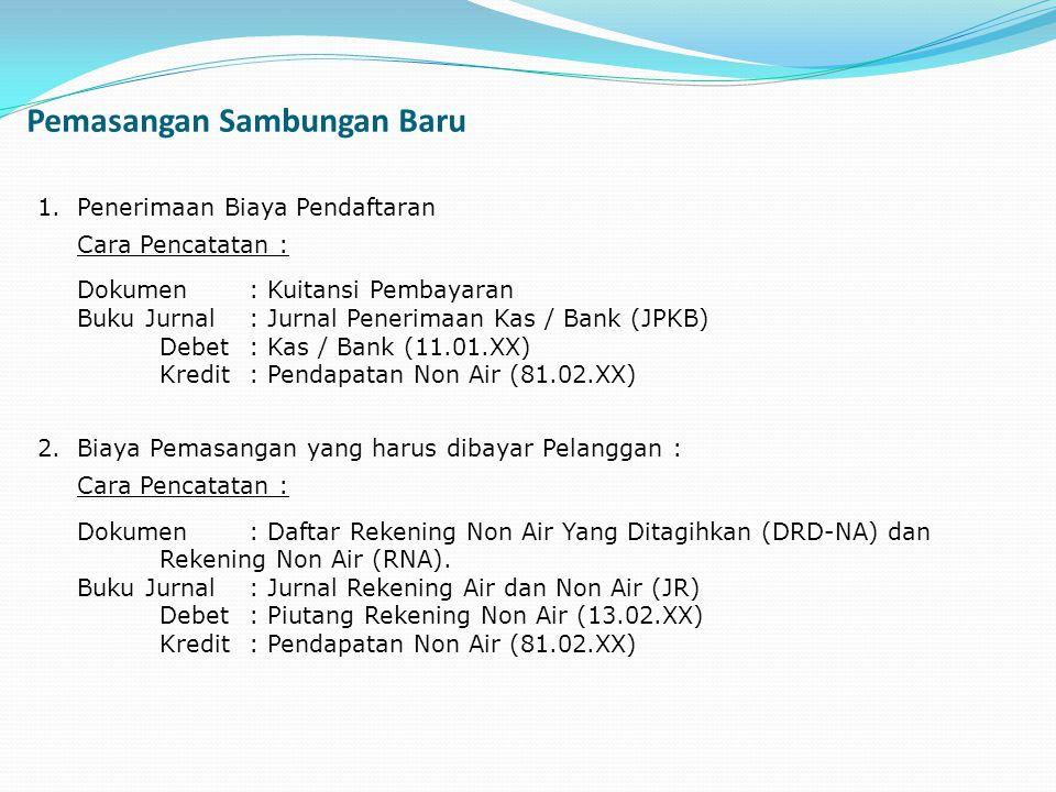 Pemasangan Sambungan Baru 1.Penerimaan Biaya Pendaftaran Cara Pencatatan : Dokumen: Kuitansi Pembayaran Buku Jurnal: Jurnal Penerimaan Kas / Bank (JPK