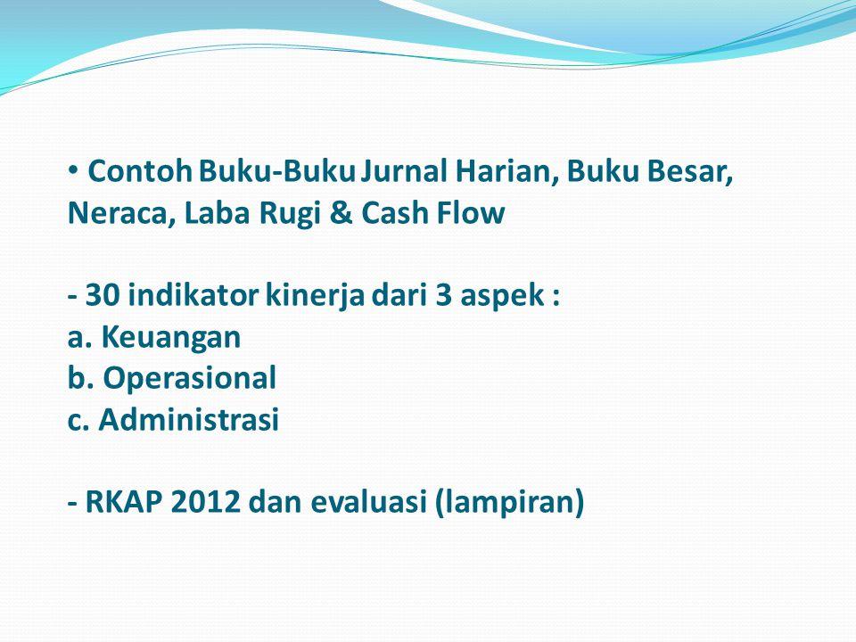 • Contoh Buku-Buku Jurnal Harian, Buku Besar, Neraca, Laba Rugi & Cash Flow - 30 indikator kinerja dari 3 aspek : a. Keuangan b. Operasional c. Admini