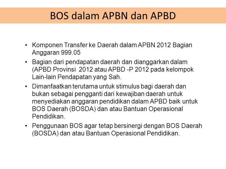•Komponen Transfer ke Daerah dalam APBN 2012 Bagian Anggaran 999.05 •Bagian dari pendapatan daerah dan dianggarkan dalam (APBD Provinsi 2012 atau APBD -P 2012 pada kelompok Lain-lain Pendapatan yang Sah.