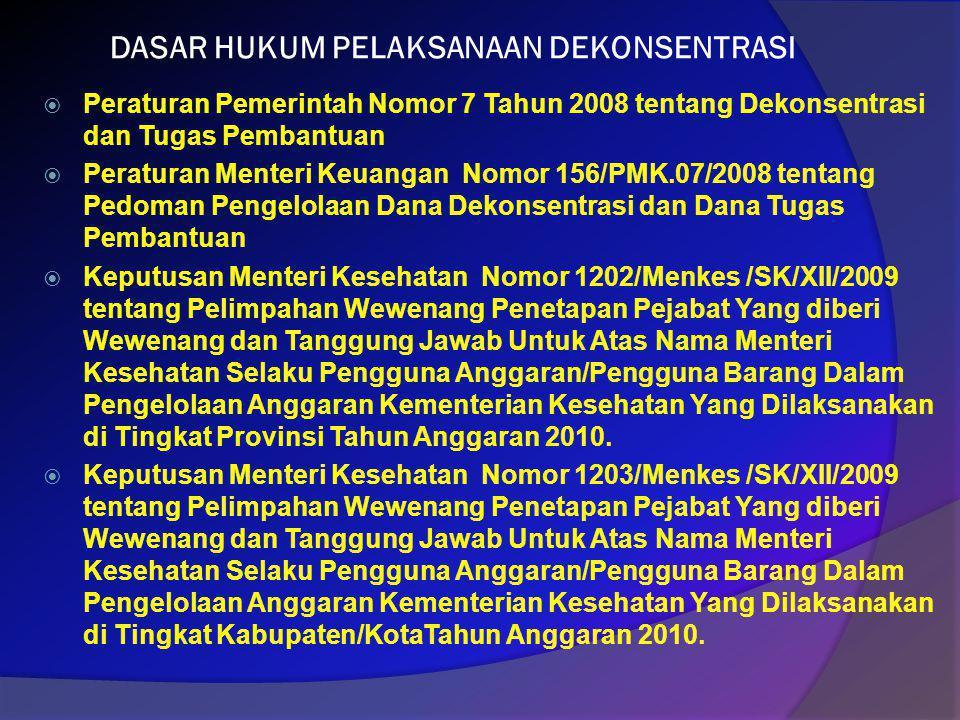 DASAR HUKUM PELAKSANAAN DEKONSENTRASI  Peraturan Pemerintah Nomor 7 Tahun 2008 tentang Dekonsentrasi dan Tugas Pembantuan  Peraturan Menteri Keuanga
