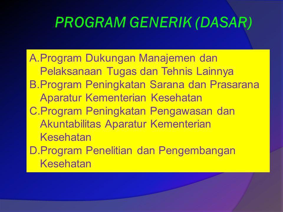 PROGRAM GENERIK (DASAR) A.Program Dukungan Manajemen dan Pelaksanaan Tugas dan Tehnis Lainnya B.Program Peningkatan Sarana dan Prasarana Aparatur Keme