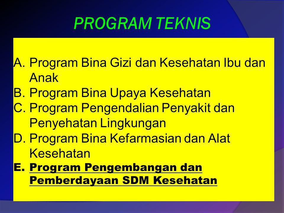 A.Program Bina Gizi dan Kesehatan Ibu dan Anak B.Program Bina Upaya Kesehatan C.Program Pengendalian Penyakit dan Penyehatan Lingkungan D.Program Bina
