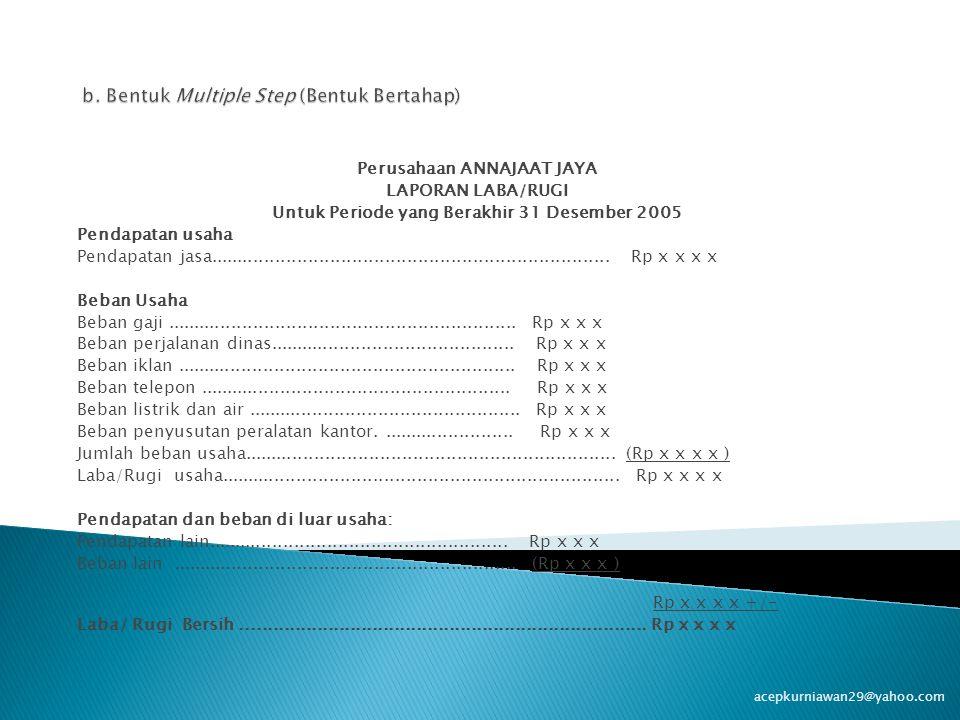 Perusahaan ANNAJAAT JAYA LAPORAN LABA/RUGI Untuk Periode yang Berakhir 31 Desember 2005 Pendapatan usaha Pendapatan jasa..............................