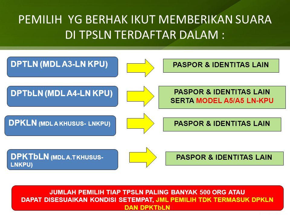 MEKANISME DPTbLN PEMILIH PPS/PPLN ASAL PEMILIH CEK DPT, CORET PEMILIH DLM DPT, KELUARKAN A5/A5 LN BAWA KTP/PASPOR/ IDENTITAS LAIN PPS/PPLN YG DITUJU LAPOR PALING LAMBAT 3 HR SEBLM HARI H DNG BAWA KTP/PASPOR/IDTS LAIN DAN A5/A5LN PEMILIH DICATAT DLM DPTbLN DLM NO URUT BERIKUTNYA DLM SALINAN DPTbLN KONDISI TERTENTU SDG TUGAS, RAWAT INAP, JALANI TAHANAN, TUGAS BELAJAR, PINDAH DOMISILI, TERTIMPA BENCANA PEMILIH DPTLN DIBERIKAN SURAT SUARA DPR DAPIL DKI II