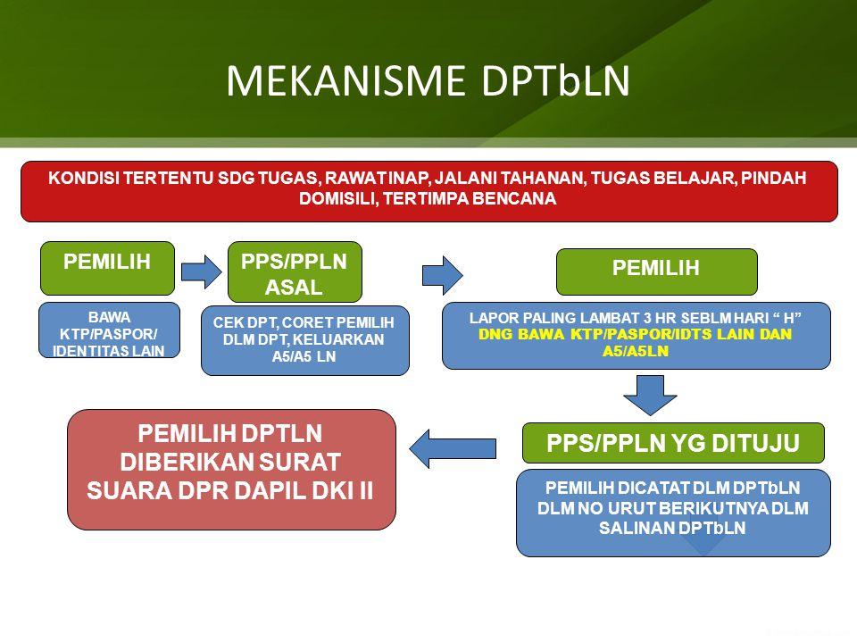 Terima Kasih Komisi Pemilihan Umum Melayani Pemilih Menggunakan Hak Pilihnya www.kpu.go.id