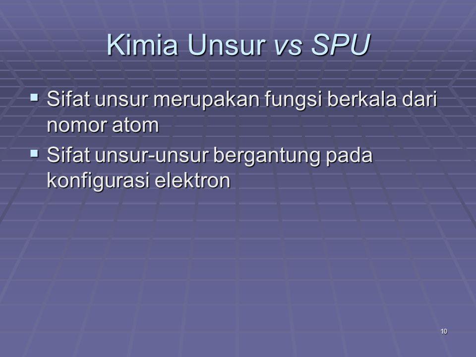Kimia Unsur vs SPU  Sifat unsur merupakan fungsi berkala dari nomor atom  Sifat unsur-unsur bergantung pada konfigurasi elektron 10