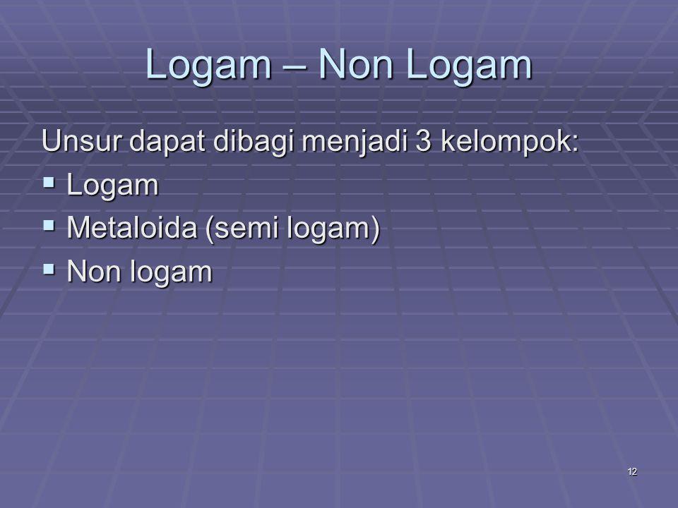 Logam – Non Logam Unsur dapat dibagi menjadi 3 kelompok:  Logam  Metaloida (semi logam)  Non logam 12