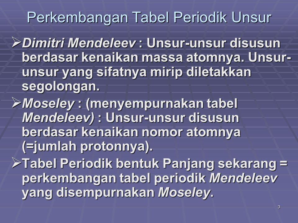 3 Perkembangan Tabel Periodik Unsur  Dimitri Mendeleev : Unsur-unsur disusun berdasar kenaikan massa atomnya. Unsur- unsur yang sifatnya mirip dileta