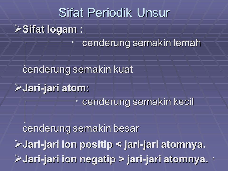 5 Sifat Periodik Unsur  Sifat logam : cenderung semakin lemah cenderung semakin kuat  Jari-jari atom: cenderung semakin kecil cenderung semakin besa