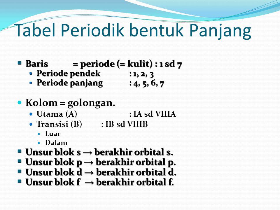Tabel Periodik bentuk Panjang  Baris = periode (= kulit) : 1 sd 7  Periode pendek : 1, 2, 3  Periode panjang : 4, 5, 6, 7  Kolom = golongan.  Uta