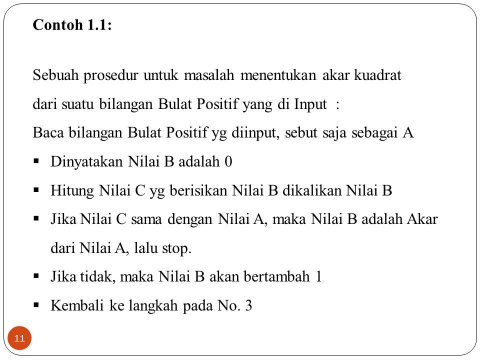11 Sebuah prosedur untuk masalah menentukan akar kuadrat dari suatu bilangan Bulat Positif yang di Input : Baca bilangan Bulat Positif yg diinput, seb